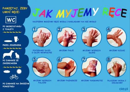 Jak myjemy ręce